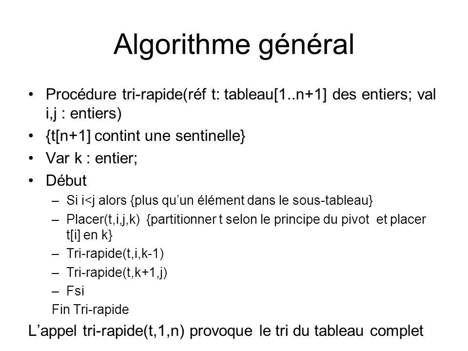 Algorithme général Procédure tri-rapide(réf t: tableau[1..n+1] des entiers; val i,j : entiers) {t[n+1] contint une sentinelle}